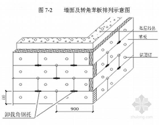 [四川]综合楼施工组织设计(人工挖孔灌注桩)