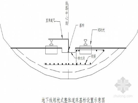 [天津]地铁工程实施性施工组织设计