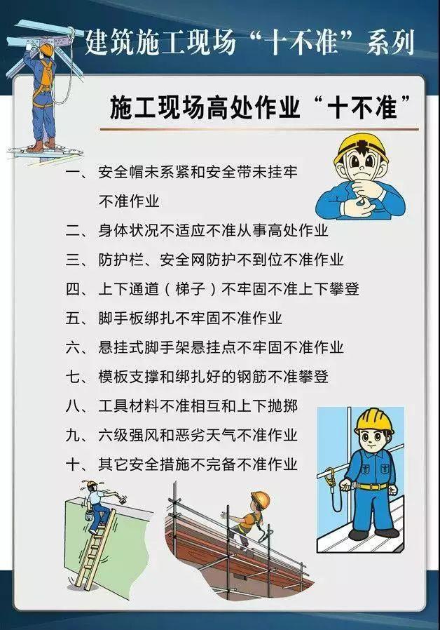 """建筑施工現場""""十不準""""系列掛圖!工地安全必備!_3"""