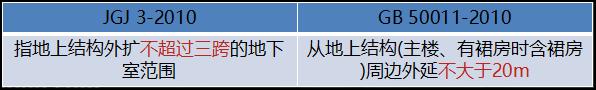 """""""嵌固端""""的规范条文对比,竟然有这么多!_4"""
