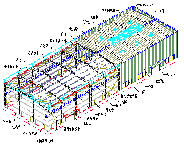 图解钢结构各个构件及做法