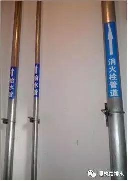 给排水管道安装工程标准化做法图解!_15