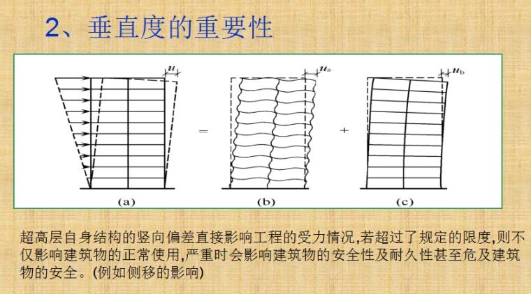 [全国]超高层建筑施工垂直度控制方法(共29页)