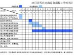 【武汉】金地·格林小城项目总包工程招标文件(共103页)