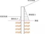 如何使用GEO5设计桩板墙
