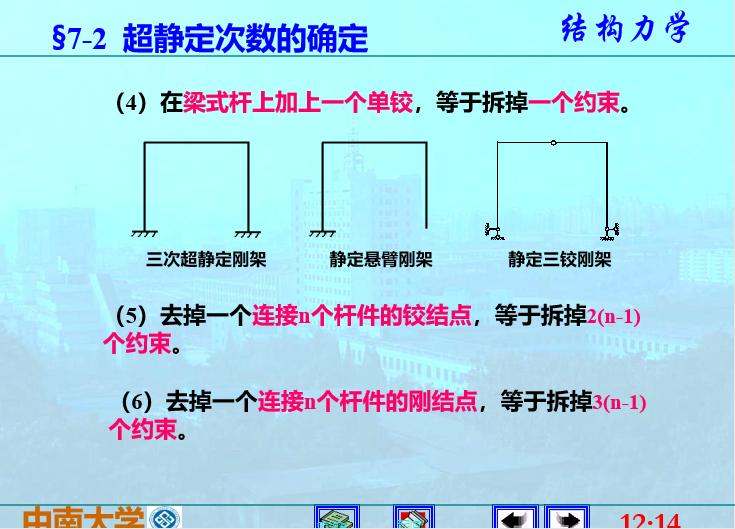 结构力学李廉锟版-力法_3