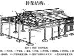 框架结构和排架结构的区别