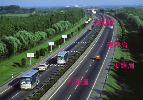 道路横断面设计基础知识课件(PPT,173页)