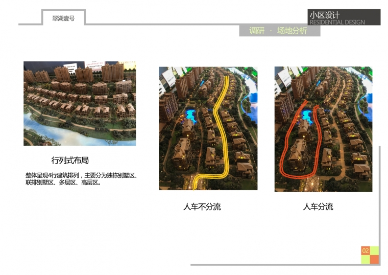 小区规划设计_4