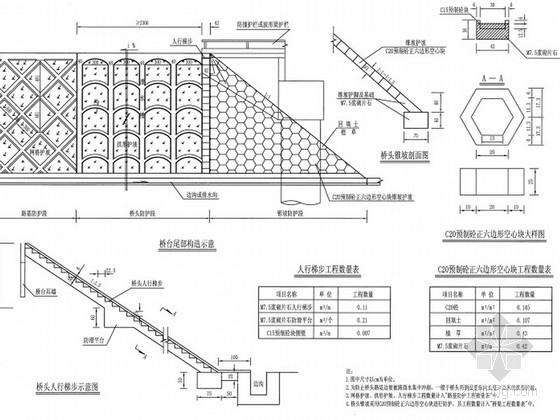 [四川]高速公路路基施工图设计110张(含防护 排水)
