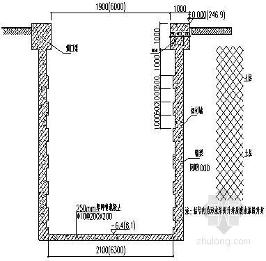 [重庆]提升井深基坑开挖支护施工方案(含计算书)