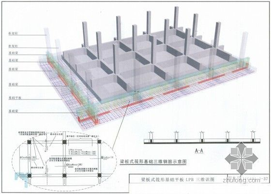[三维平法]11G101系列三维立体平法结构识图与钢筋算量高清图解教程(附图丰富274页)-梁板式筏形基础平板 LPB 三维识图