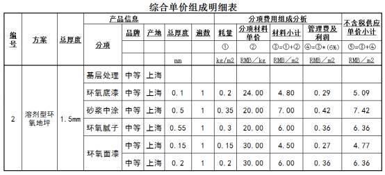 环氧地坪的技术与成本小结(建议收藏)_23