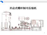 开启螺杆式制冷压缩机(自制)培训讲义