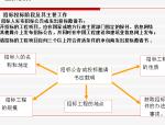 【广东】建设工程招投标管理(共43页)