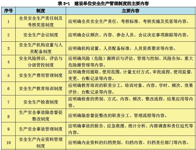 [广东]高速公路工程施工安全标准化指南(管理行为)