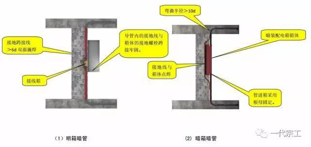 中建八局施工质量标准化图册(土建、安装、样板),超级实用!_31