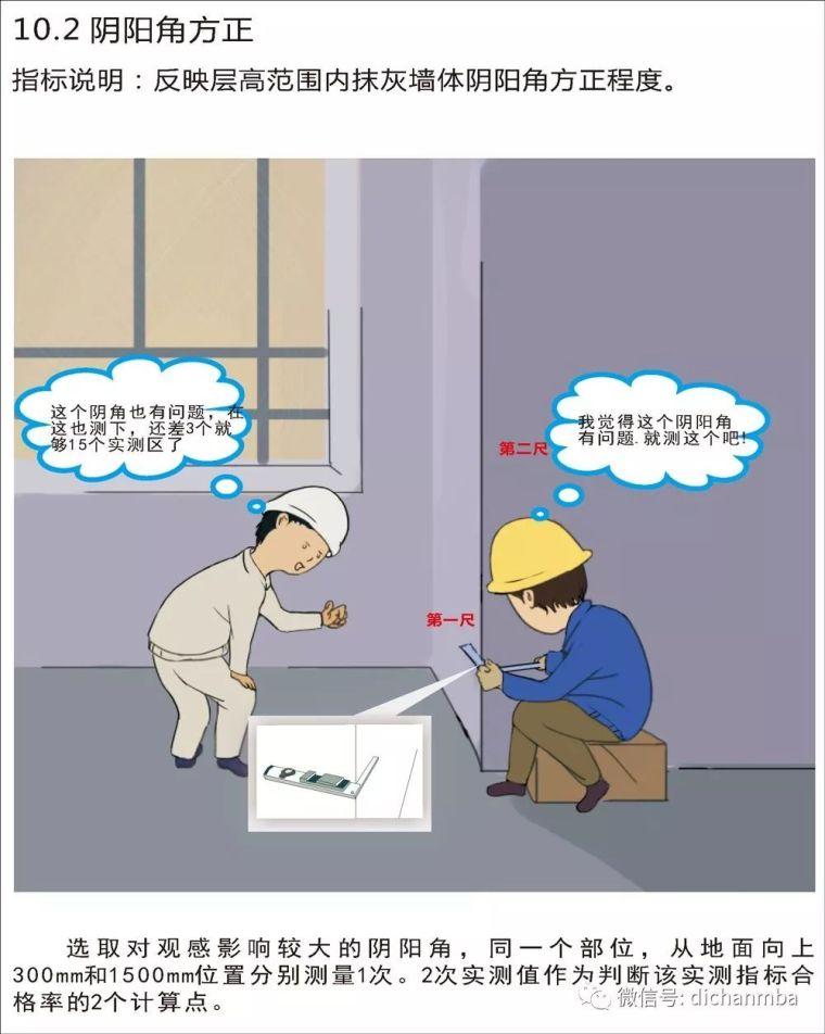 详解在建工程实测实量可视化体系(全套),完美!!!!_82