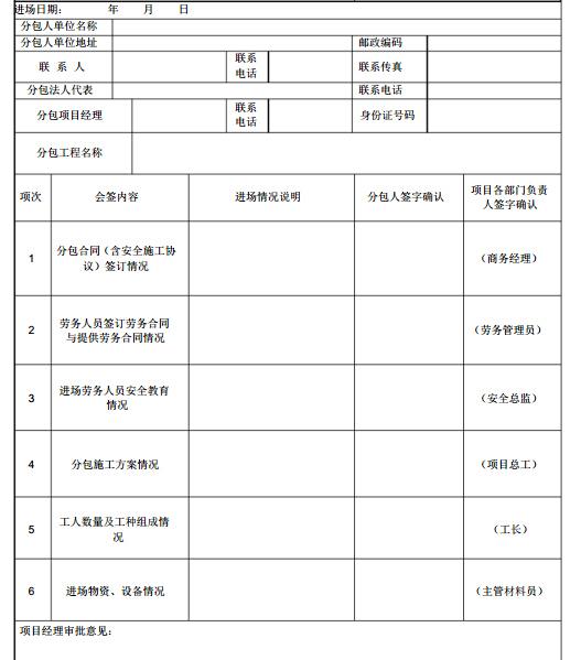 标杆建筑企业编制工程施工管理手册(168页)