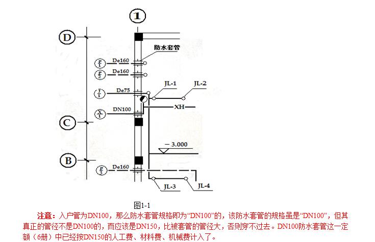 零基础安装造价入门知识讲解(附案例)_7