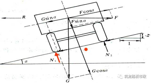 超全道路工程平面线型设计,不会的时候拿出来看就可以了!_20