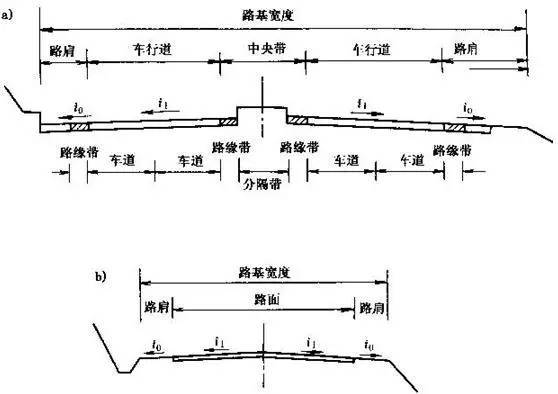 一般路基设计详述