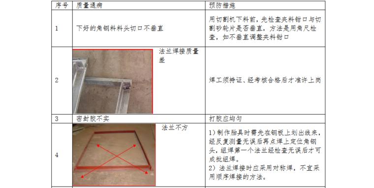 [重庆]新闻传媒中心一期工程安装公司质量创优方案(鲁班奖)