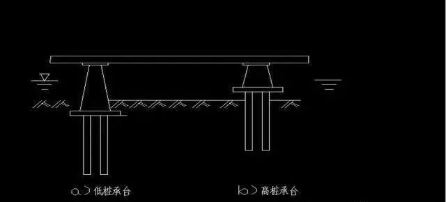桥梁承台、墩台、盖梁施工工艺_1