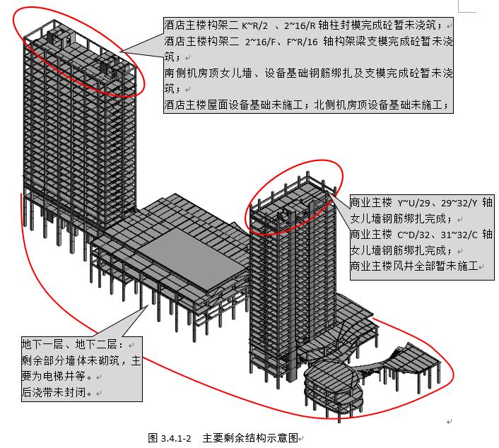 中建八局酒店工程施工组织设计285页(附图丰富)_7