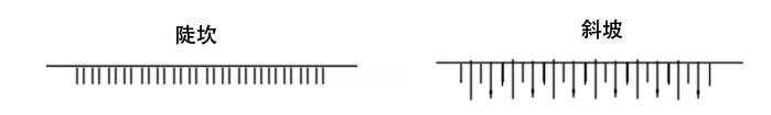 景观快题设计干货景观微地形设计要点(下)_6