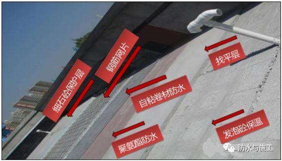 屋面防水15个细部做法分享,解决渗漏难题