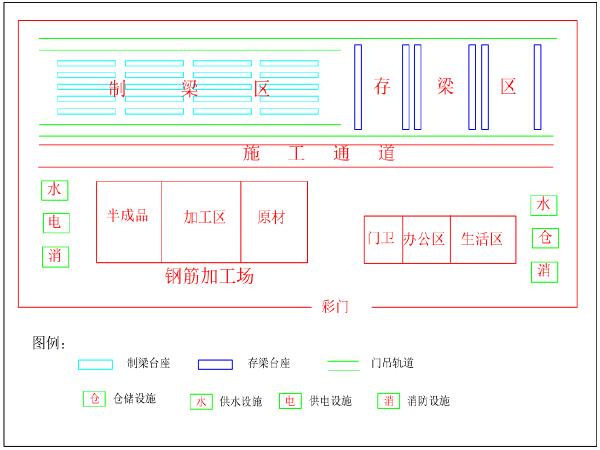 [唐山]中心城区环线工程43.16km道路工程施工组织设计(103页)