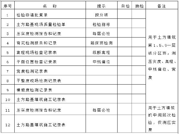 互通立交工程土方路基内业资料表格