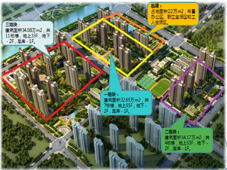 [郑州]剪力墙结构高层住宅项目绿色施工科技助推降本增效实施方案