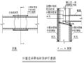 [宁波]高层住宅项目成品保护专项施工方案(35页)