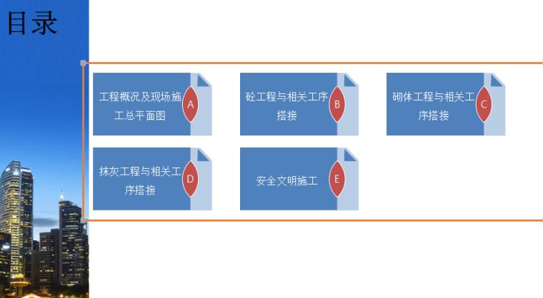 铝模+爬架工序搭接及现场安全文明施工(共98页,配图丰富)