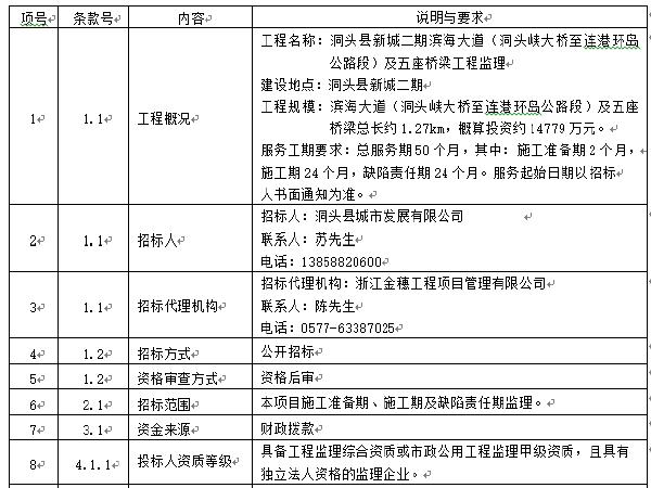 [温州]滨海大道及五座桥梁工程招标文件