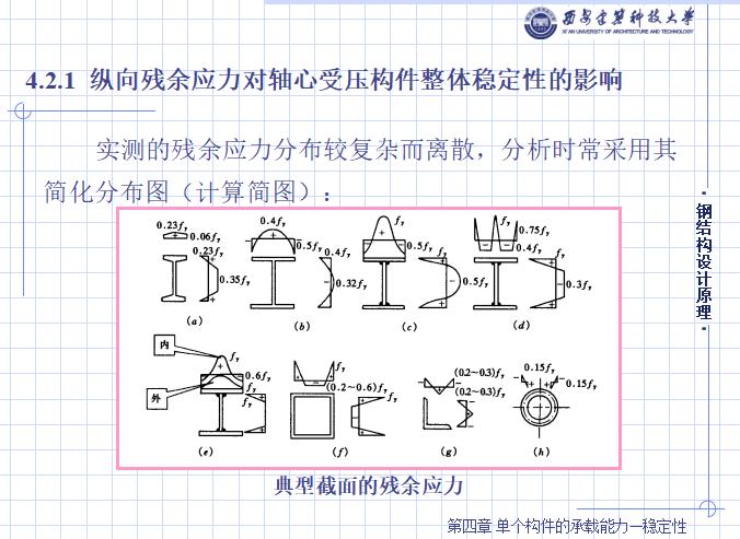 钢结构教程讲义PPT(共220页,详细)_3