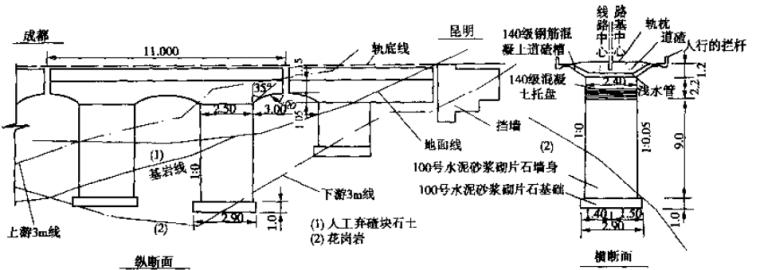 新型支挡结构设计与工程实例_1