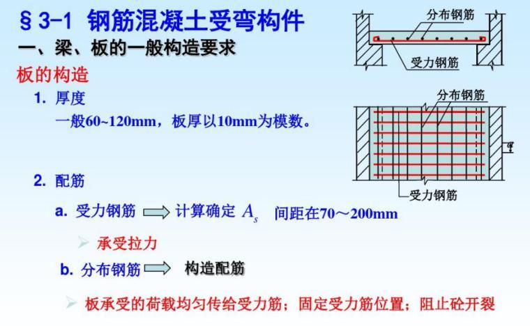 超全的建筑识图(结构设计+钢筋混凝土+砌体结构+建筑基础)_4