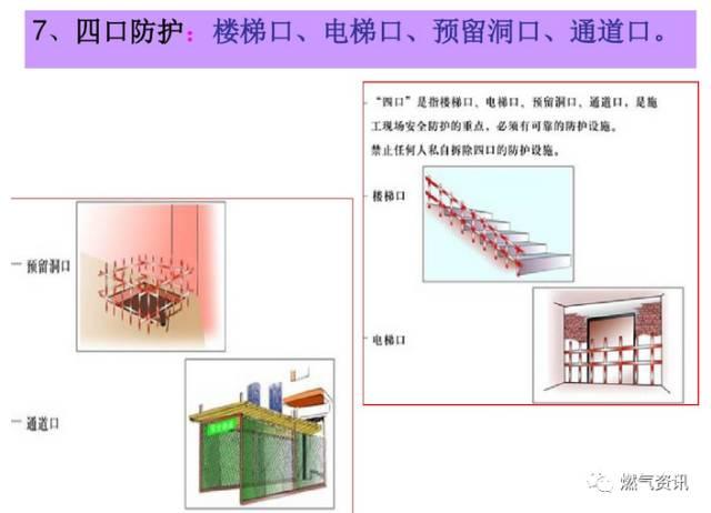 燃气工程施工安全培训(现场图片全了)_13
