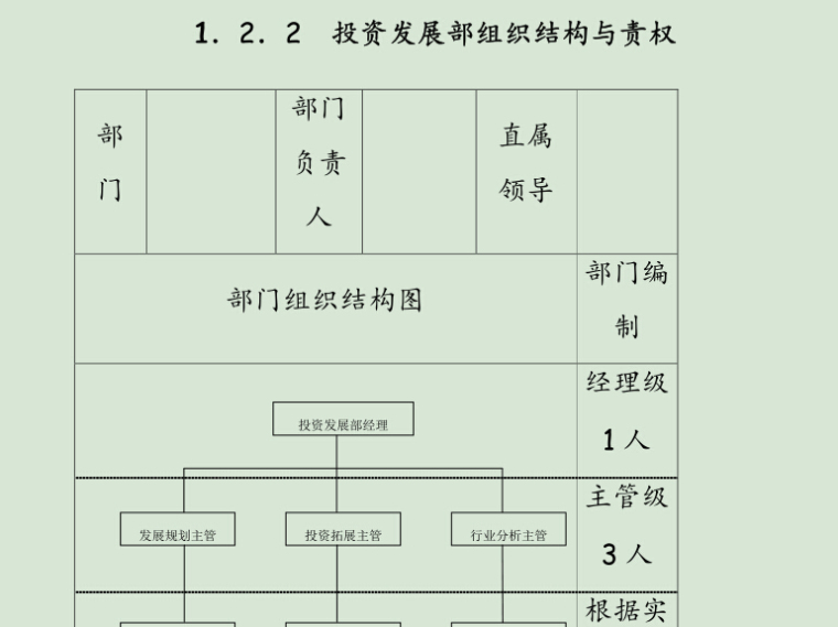 房地产企业管理制度手册-部分1