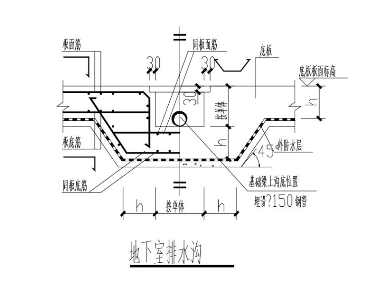 地下室节点大样图(排水沟、后浇带、集水井)