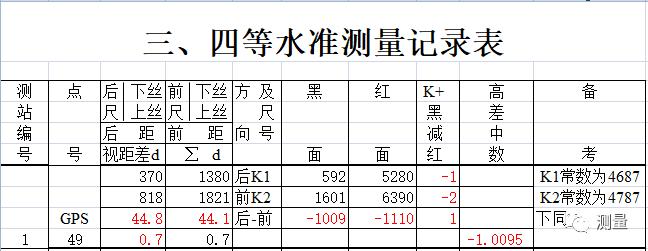 三、四等水准测量记录(EXCEL自动计算版)