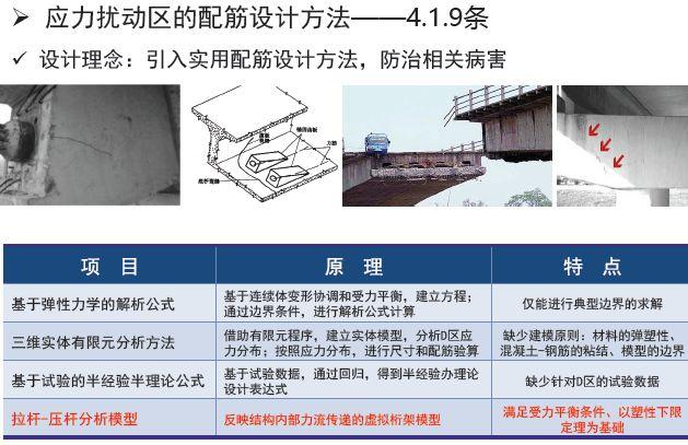 权威解读:《2018版公路钢筋混凝土及预应力混凝土桥涵设计规范》_35