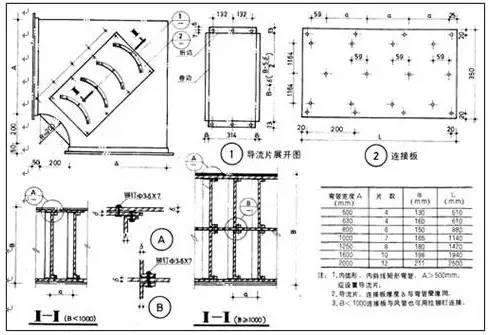 空调风系统、防排烟基础知识(详细)_4