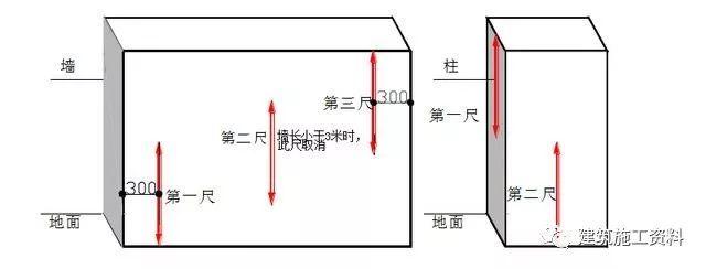 工程实测实量标准及操作指引_4