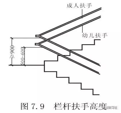 楼梯的常用数据与计算方法(值得收藏)_18