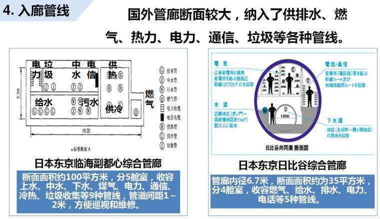 《城市地下综合管廊工程规划编制指引》解读PPT(91页)_3
