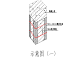 【苏州】医院扩建医疗项目工程创优措施